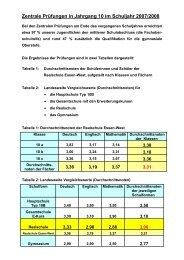 Zentrale Prüfungen im PDF-Format zum download. - Realschule ...