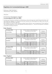Ergebnisse der Lernstandserhebungen 2009 im PDF-Format.