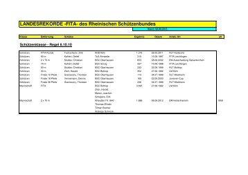 Landesrekorde FITA 2013 - RSG Düren