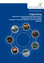 RAIL SAFETY AND STANDARDS BOARD - RSSB