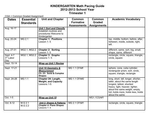 Kinder Math Pacing Guide