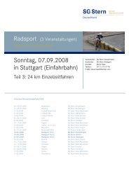 Sonntag, 07.09.2008 in Stuttgart (Einfahrbahn) - des RSV Dingolfing