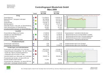 Musterauswertung - RSW AG