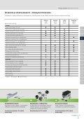 Állványos rendszerek - Festool - Page 4