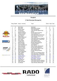 Rangliste 3. Rad-Classique Bremgarten Organisation: