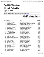 Download Overall Results - RunMichigan.com