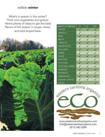 edible winter - Edible Communities