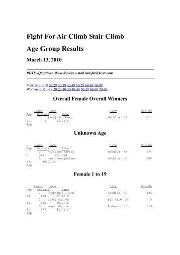 Fight For Air Climb Stair Climb Age Group Results - Run Wichita