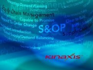 The Merging of Planning and Execution - Kinaxis
