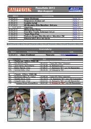 09.06.2013 Mailand-San Remo - Rustix.ch