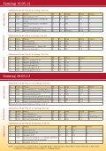 Zeiteinteilung - Reiterverein Kurtscheid eV - Seite 3