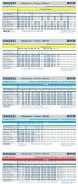 S90/S92 S90/S92 S90/S92 S90/S92 S90/S92 - RVM