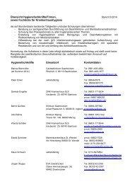 Übersicht Liste Hygieneberatungen - Regionalverband Saarbrücken