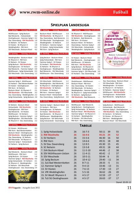 Ausgabe 7 - Mai 2012 - Moral der Zweiten wird nur mit Punkt belohnt