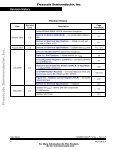 M68HC08 - Page 4