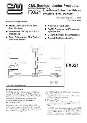 FX621 FX621