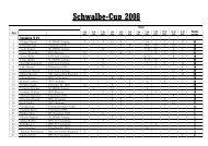 Schwalbe-Cup 2008_10. Oktober 2008