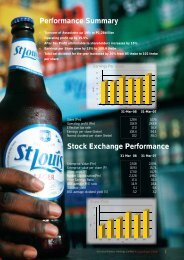 Sechaba Brewery Holdings Limited Annual Report 2008 - SABMiller