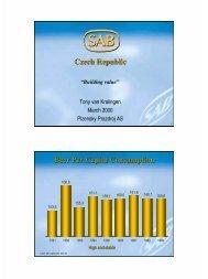 Czech Republic Beer Per Capita Consumption - SABMiller
