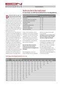 Katalog 45 Kreissägeblätter - EDN-Neuhaus - Seite 5