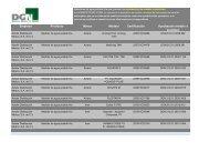 Empresa Producto Marca Modelo Certificación Aprobación modelo ...