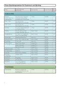 Patchwork & Quilting - Prym Consumer - Seite 6