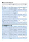 Accesorios para medir y marcar - Page 2