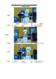 Mitteldeutsche Einzelmeisterschaft 2010 Frauen U 20