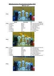 Männer U17 Mitteldeutschen Einzelmeisterschaften 2010