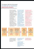 ESSICCATOI ORIZZONTALI SECHOIRS ... - Sacmi Forni - Page 6