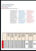 FMS - Sacmi Forni - Page 6