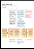 HORIZONTAL DRIERS SECADEROS HORIZONTALES - Sacmi Forni - Page 6