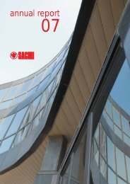 annual report - Sacmi