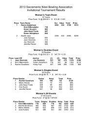 2013 SNBA Invitational Tournament Results - Northern California ...