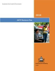 (AWTP) Business Plan - sacog