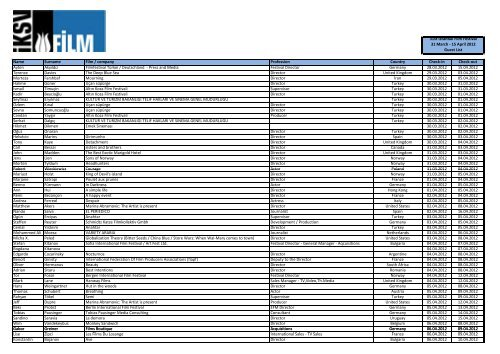 Name Surname Film / company Profession Country Check ... - Sadibey