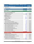 board of directors governance policy manual - SAE International - Page 2