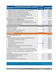 board of directors governance policy manual - SAE International - Page 3
