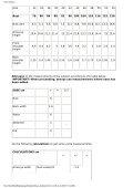 Drafting patterns for basic bodice (sloper) - Leena's.com - Page 2