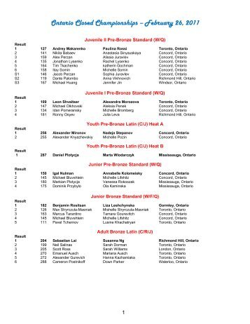 Ontario Closed Championships – February 26, 2011