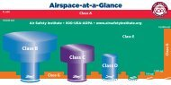 Airspace at-a-Glance Card