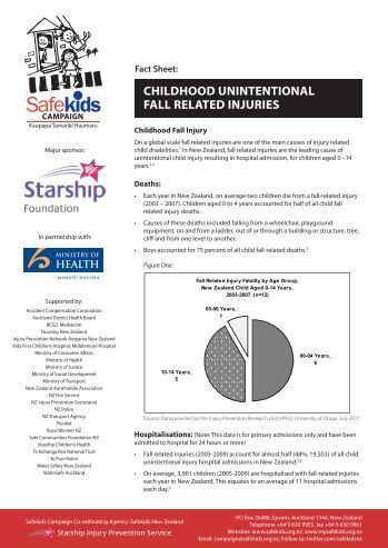 CHILDHOOD UNINTENTIONAL FALL RELATED INJURIES - Safekids