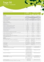 Comptabilité générale - Sage Schweiz AG