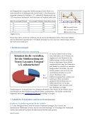 Umfrage - Seite 4
