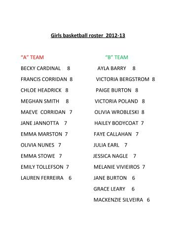 Girls basketball roster 2012-13 - Saint Philomena School