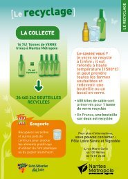 [le recyclage]