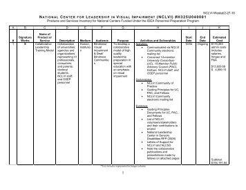WESTAT Evaluation Form.PDF - Salus University