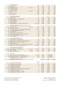 Insertions in Festival Publications - Salzburger Festspiele - Page 6