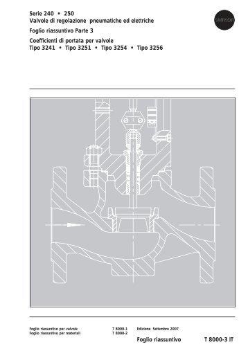 Serie 240 • 250 Valvole di regolazione pneumatiche ed ... - Samson