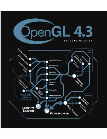 OpenGL 4.3 (Core Profile) - February 14, 2013